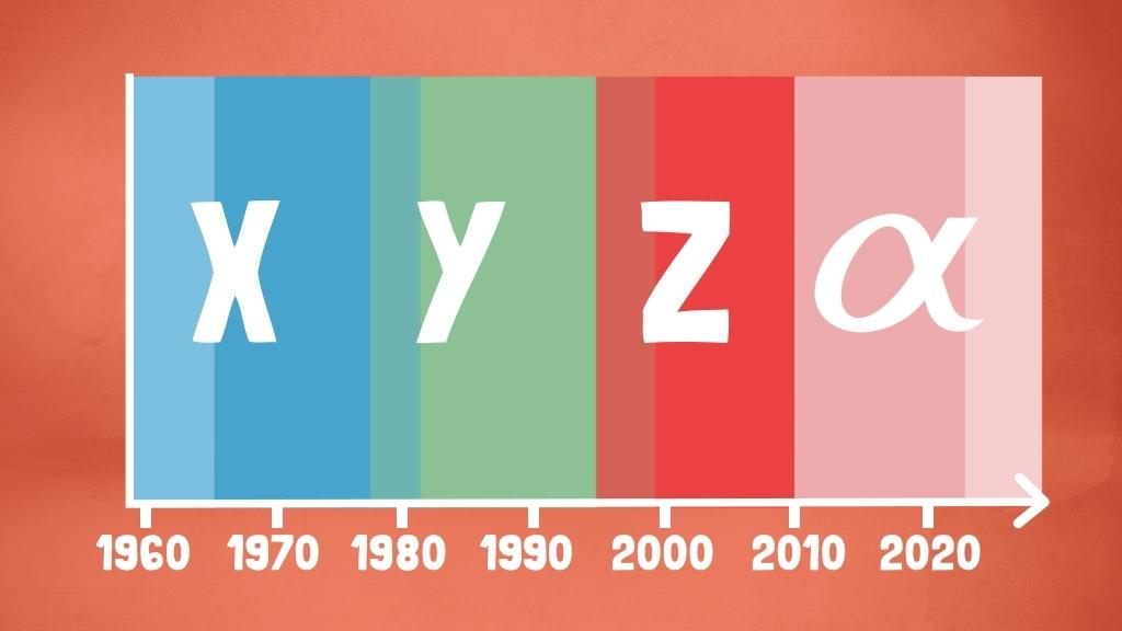 Как поколение Z изменит вирусный маркетинг