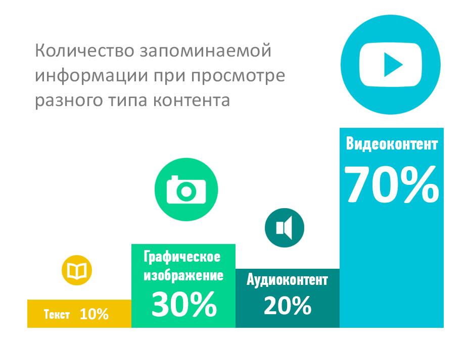 textVSvideo2