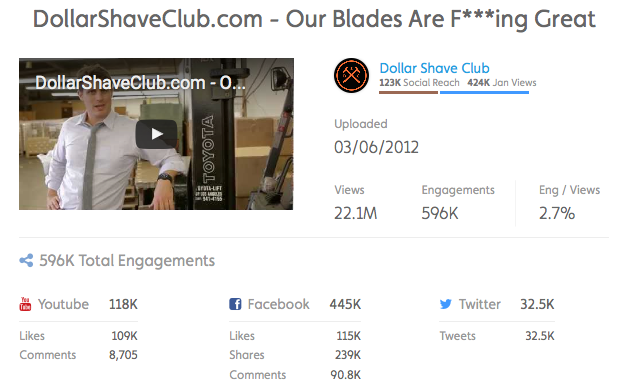 dollar-shave-club-video-views-engagement
