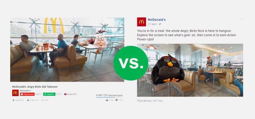 Продвижение видео 360°: YouTube и/или Facebook?